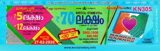 """KeralaLottery.info, """"kerala lottery result 27 2 2020 karunya plus kn 305"""", karunya plus today result : 27-2-2020 karunya plus lottery kn-305, kerala lottery result 27-2-2020, karunya plus lottery results, kerala lottery result today karunya plus, karunya plus lottery result, kerala lottery result karunya plus today, kerala lottery karunya plus today result, karunya plus kerala lottery result, karunya plus lottery kn.305 results 27/02/2020, karunya plus lottery kn 305, live karunya plus lottery kn-305, karunya plus lottery, kerala lottery today result karunya plus, karunya plus lottery (kn-305) 27/02/2020, today karunya plus lottery result, karunya plus lottery today result, karunya plus lottery results today, today kerala lottery result karunya plus, kerala lottery results today karunya plus 27 02 27, karunya plus lottery today, today lottery result karunya plus 27.2.27, karunya plus lottery result today 27.2.2020, kerala lottery result live, kerala lottery bumper result, kerala lottery result yesterday, kerala lottery result today, kerala online lottery results, kerala lottery draw, kerala lottery results, kerala state lottery today, kerala lottare, kerala lottery result, lottery today, kerala lottery today draw result, kerala lottery online purchase, kerala lottery, kl result,  yesterday lottery results, lotteries results, keralalotteries, kerala lottery, keralalotteryresult, kerala lottery result, kerala lottery result live, kerala lottery today, kerala lottery result today, kerala lottery results today, today kerala lottery result, kerala lottery ticket pictures, kerala samsthana bhagyakuri"""