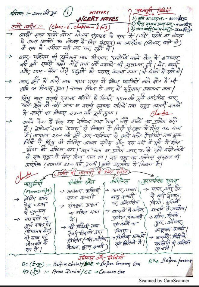Indian History Ncert Pdf