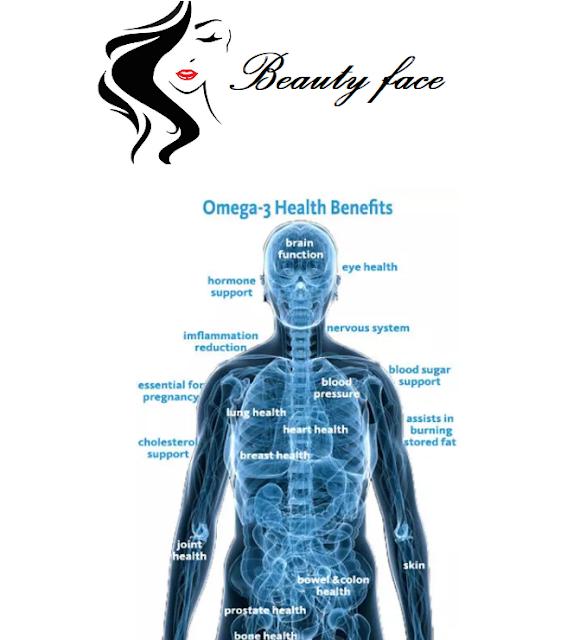 أوميجا 3,أحماض أوميجا 3 الدهنية,مصادر أوميغا 3 الدهنية, الأطعمة الغنية بأوميغا 3,