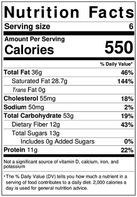 Oatmeal Banana Muffins Recipe Nutrition facts