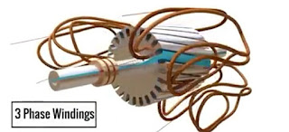slip ring induction motor winding