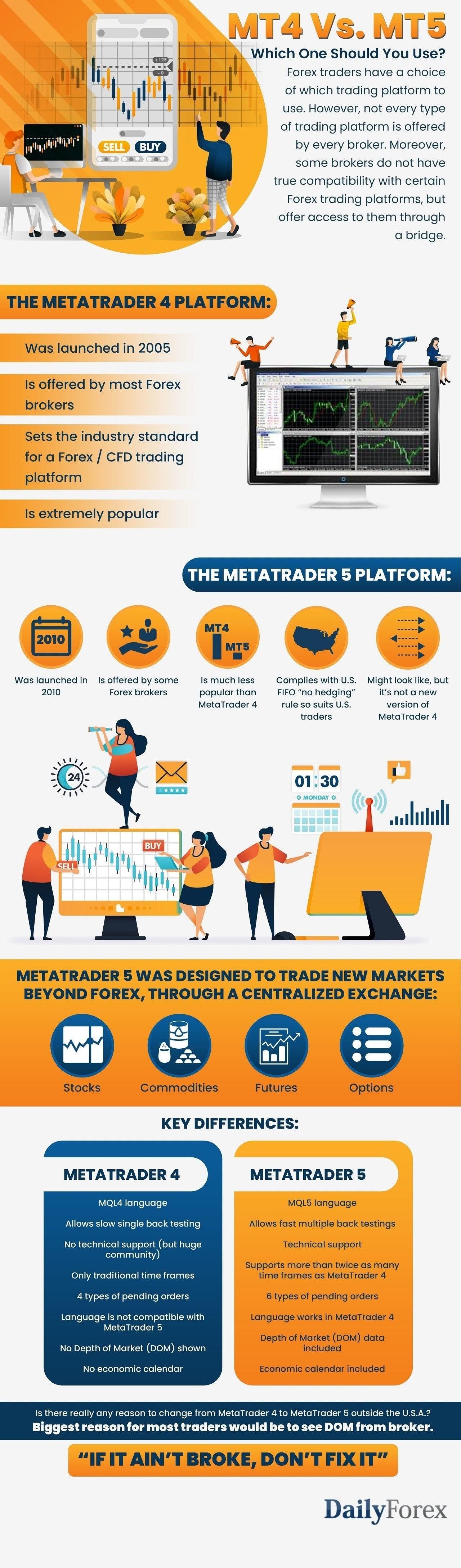 MT4 Vs. MT5 #infographic