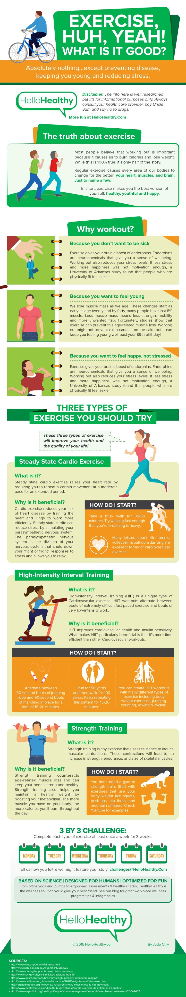 What Is Exercise Good For? #infographic