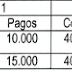 Examen resuelto PEVAU economía de la empresa Andalucía junio de 2021