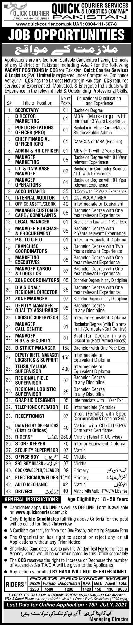 Quick Courier & Delivery Service Announced 11000+ Jobs on different post like Director, Managers, Riders, Many More in June 2021 | Apply Online