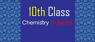Chemistry Pairing Scheme 10th Class 2021