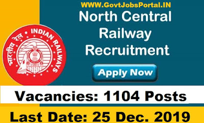North Eastern Railway Recruitment 2020
