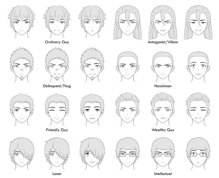 Karakter pria anime menggambar