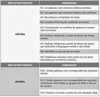 Matriz referência simulado