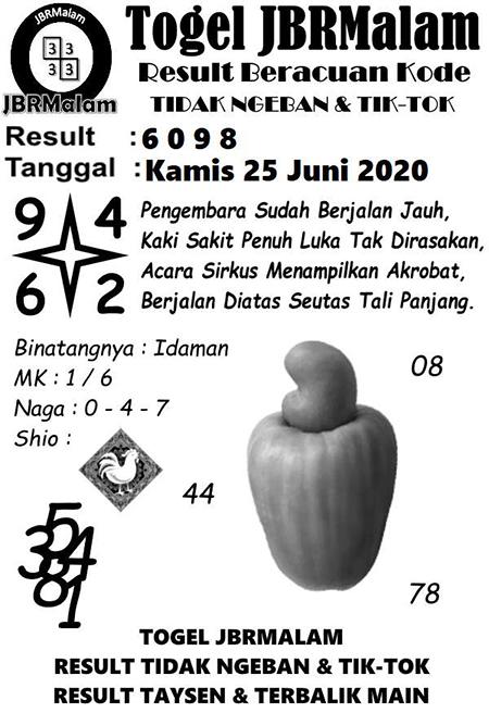 Prediksi Togel Hongkong JBR Malam HK Kamis 25 Juni 2020