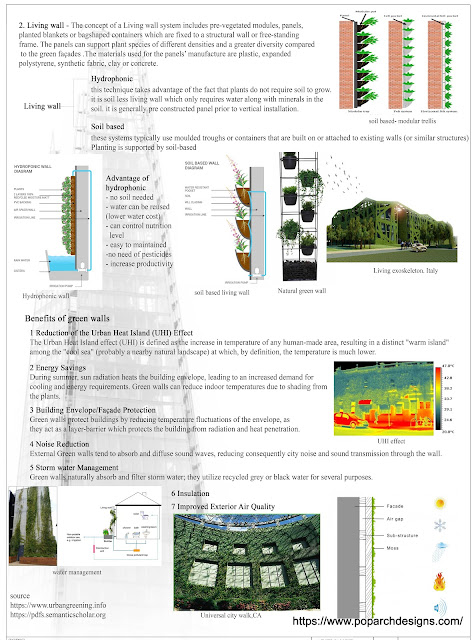 Benefits of living wall