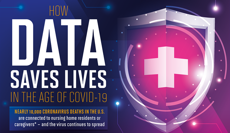 How Data Saves Lives In The Age Of COVID-19