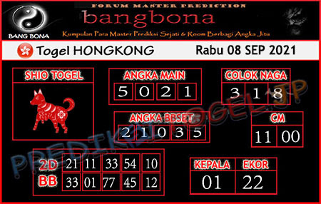 Prediksi Bangbona Togel Hongkong Rabu 08 September 2021