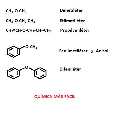 Fórmula química y nomemclatur: dimetiléter, etilmetiléter, propilviniléter, fenilmetiléter o anisol, difeniléter