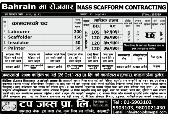 Jobs in Bahrain for Nepali, Salary up to NRs 37,150