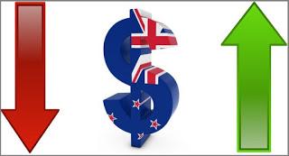 تقلبات سعريه منتظره على الدولار النيوزلاندى تزامنا مع أسعار الفائده