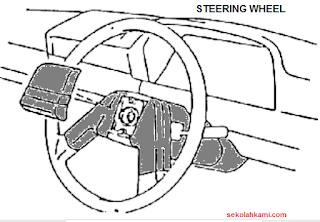 Steering Wheel Sistem Kemudi