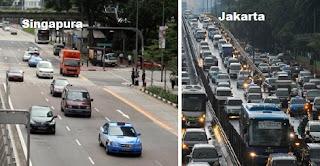 Sosial, Macet Jakarta,