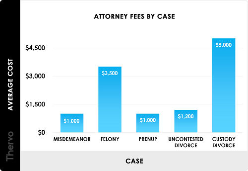 Image First Year Attorney Jobs in NYC