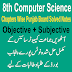 8th Class Computer PDF Notes Download Punjab Board