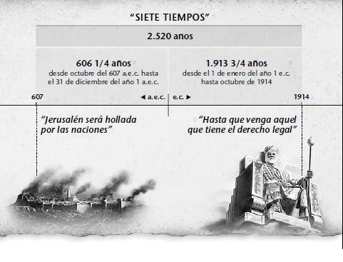 ESCRITURAS PERSPICACIA LAS PARA COMPRENDER