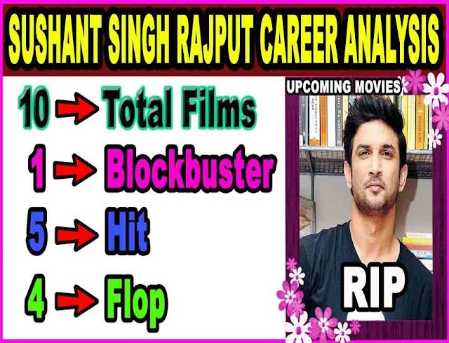 Sushant Singh Rajput Career Analysis | Blockbuster, Hit & Flop Movies List with Box Office Collection