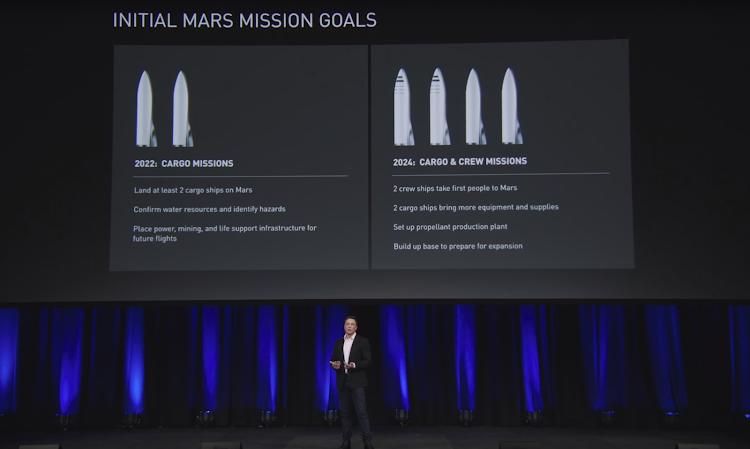 Илон Маск & SpaceX, Презентация BFR — Сроки экспедиций на Марс