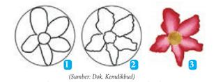 Teknik Menggambar Flora