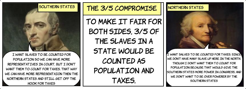 Three major compromises constitution