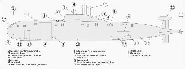 """الغواصات النووية الهجومية..للبحرية السوفييتية .""""الجزء الاول """" Image_6145"""