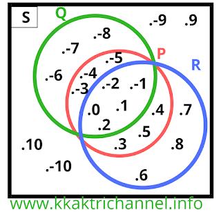 Gambar 2 Soal dan Jawaban ayo Berlatih 2.8 Matematika Kelas 7