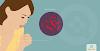 Penjelasan Tentang Tuberkulosis Serta indikasi nya