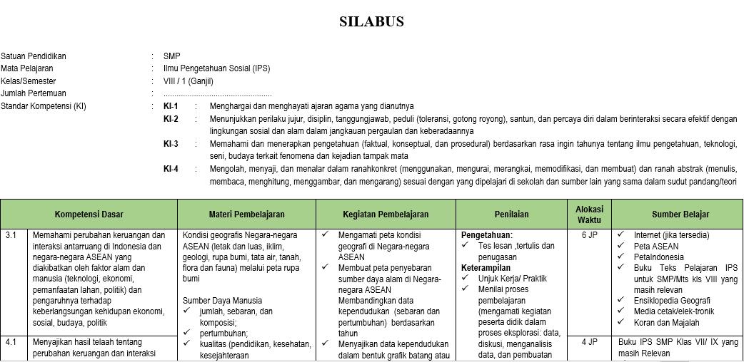 Silabus Ips Smp Kelas 8 Semester Ganjil Kurikulum 2013 Tahun Pelajaran 2020 2021 Didno76 Com