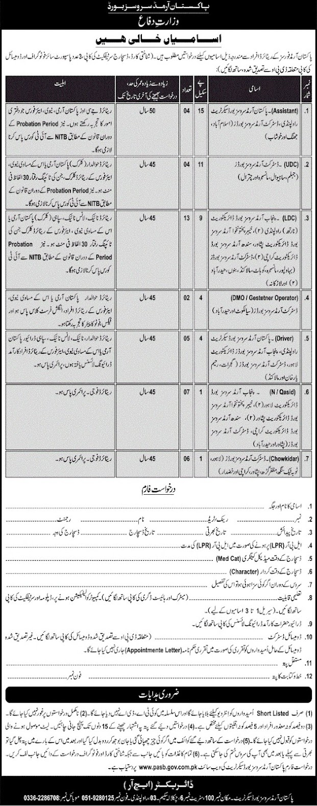Ministry of Defence Latest Jobs 2021 in Pakistan Armed Services Board PASB