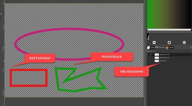 forme varie aggiunte a un progetto