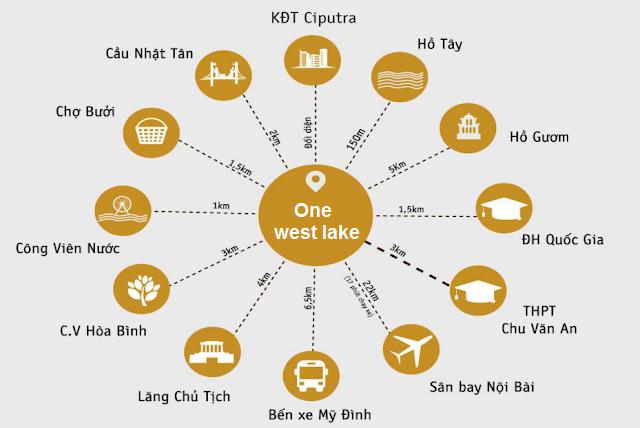 Mở bán chung cư One Westlake Lạc Long Quân Tây Hồ Hà Nội
