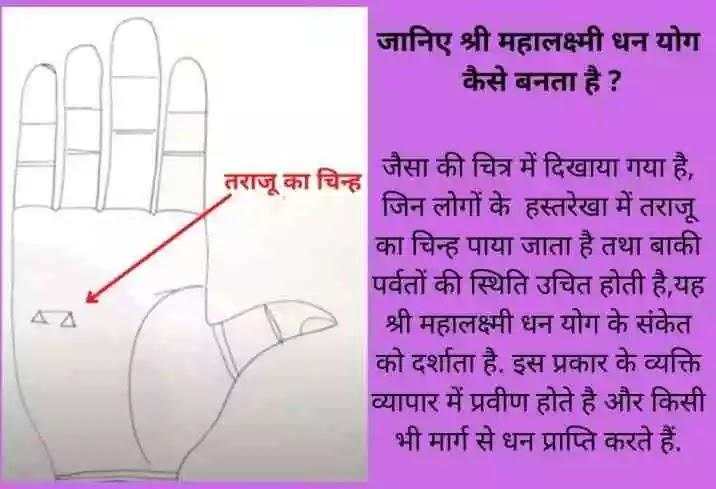 भाग्यशाली हस्त रेखा  ज्ञान चित्र सहित hindi