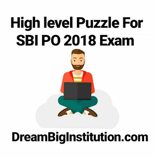 High Level Puzzle For SBI PO & Clerk Mains 2018