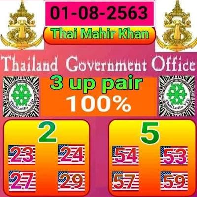 Thai Lotto Bangkok Free Tips Facebook Timeline Blogspot 01 August 2020