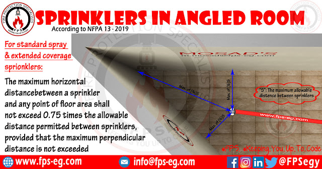 Sprinkler Positioning in Angled & Irregular-Shaped Rooms