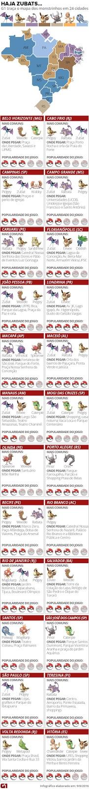 http://g1.globo.com/tecnologia/games/noticia/2016/pokemon-go-pelo-brasil-mapa
