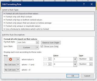 Cara Membatasi Pengeluaran Dana Anggaran di Excel