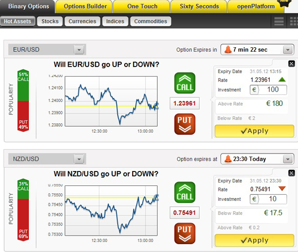 Binary option affiliate program