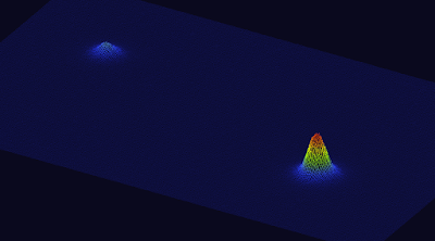 3D plot of double properly exposed