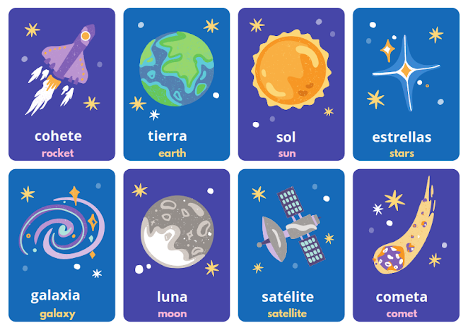 the space in Spanish