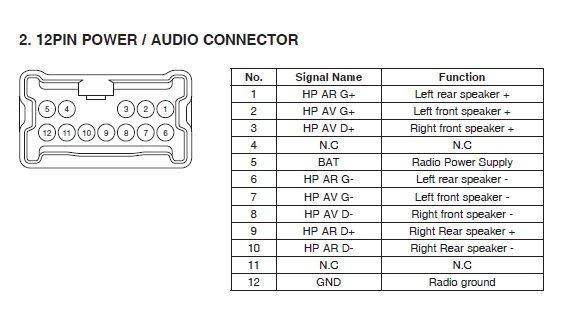renault megane 3 radio wiring diagram 2002 chevy suburban stereo activate rear camera view and speaker in medianav-kwid 4.0.6 /4.0.7 [mn1] - medianav solutions