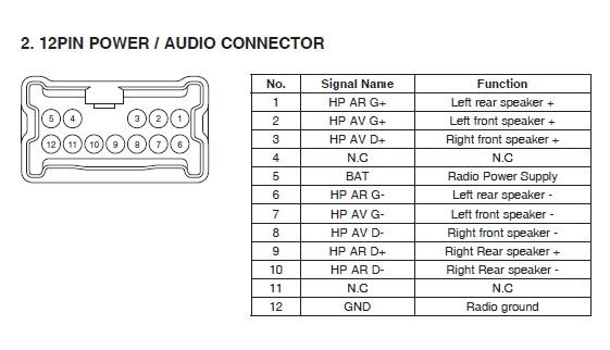 Activate Rear camera view and Rear Speaker in MediaNavKwid 406 407 [MN1]  MediaNav Solutions