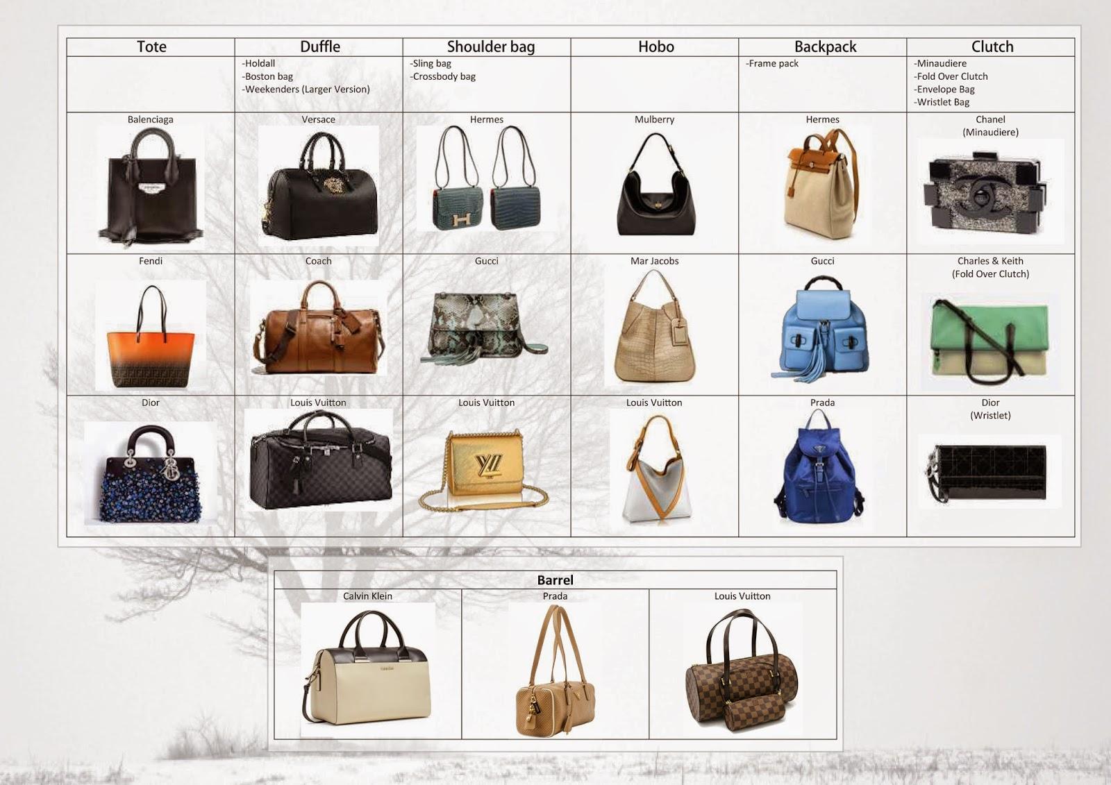 ed9aaf5ef8 絲夤: type of bag (part !)