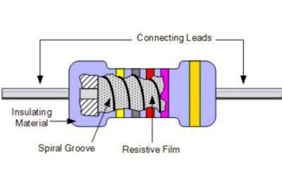 Thin-Film-Resistors