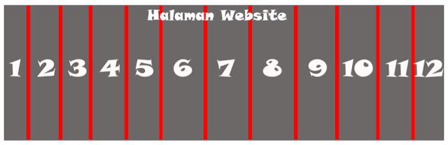 cara membuat website reponsive
